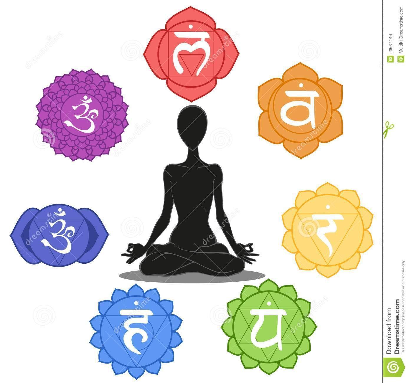 Resultado de imagem para simbolo 7 chakras