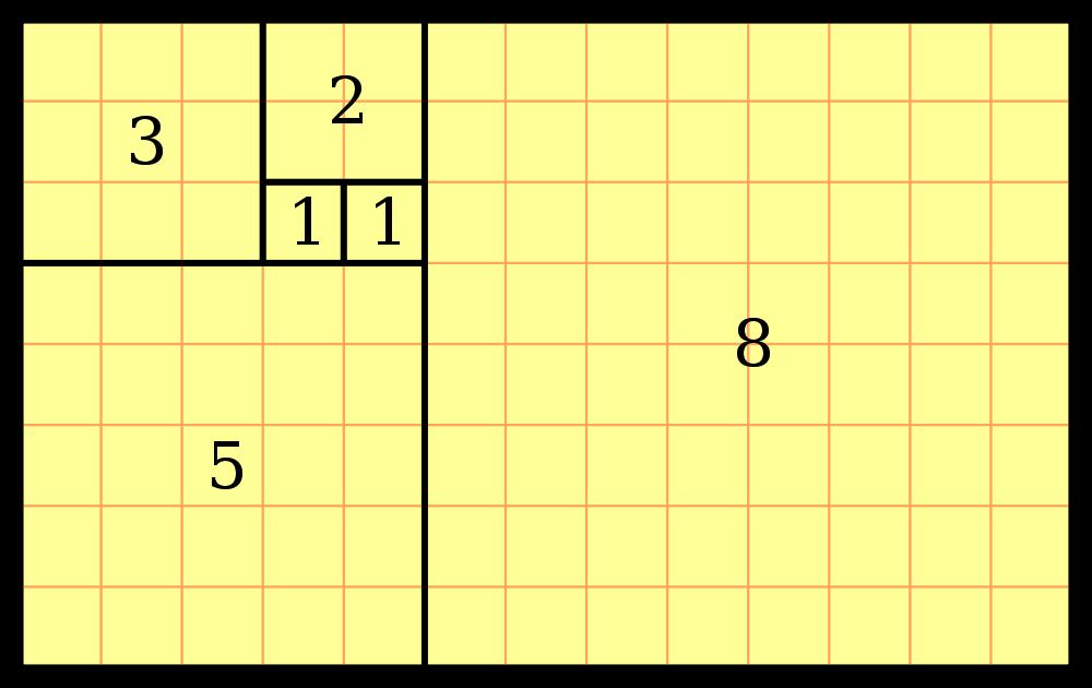 Fibonacci Nautilus Shells And Photography Golden Ratio Graphic Design Golden Ratio Fibonacci