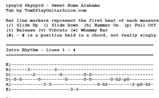 Modern Sweet Home Alabama Chords Piano Elaboration - Basic Guitar ...