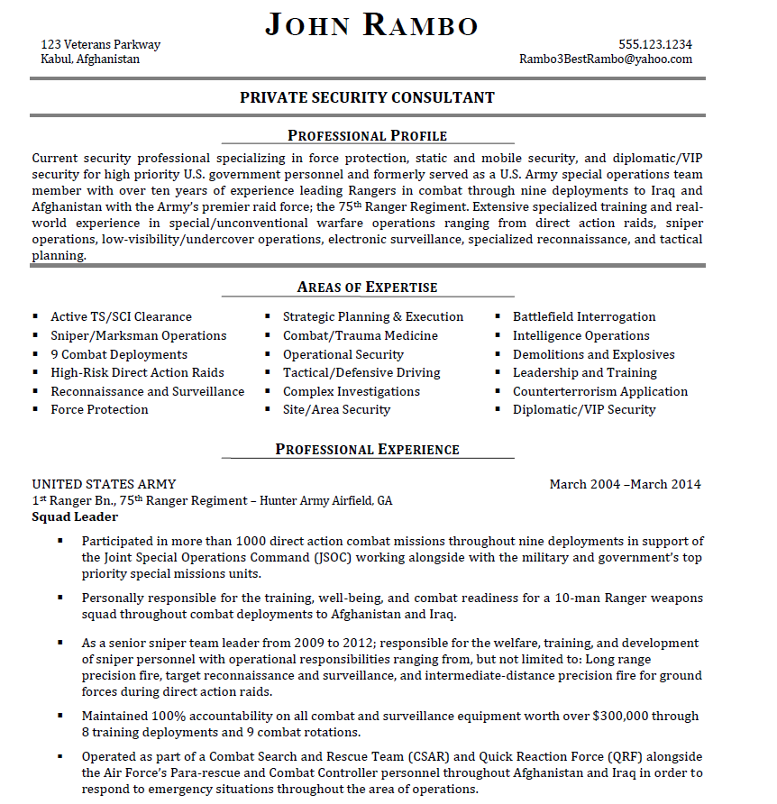 ua resume builder