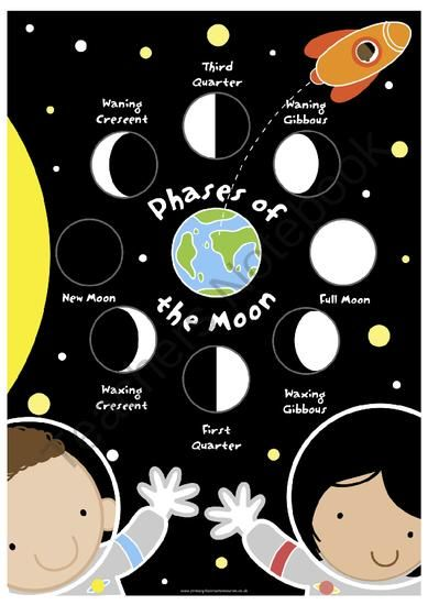 Phases Of The Moon Mini Poster Mat Pack From Primary Classroom Resources On TeachersNotebook