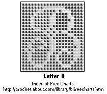Letter B of Checkered Alphabet Free Chart For Cross Stitch or Filet