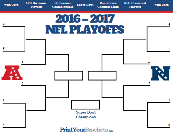 picture relating to Super Bowl Brackets Printable known as Printable NFL Playoff Bracket Nationwide League Soccer