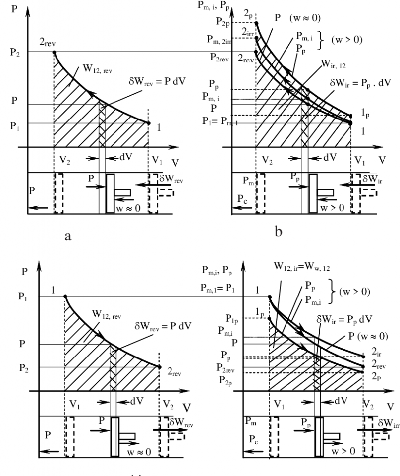 Heat Engine Diagram Thermodynamics Journal In 2020 Thermodynamics Physics And Mathematics Engineering