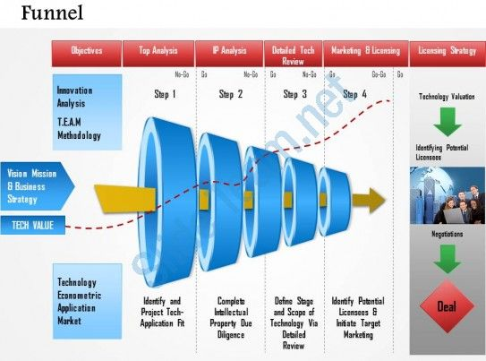 Creative Funnel Diagram Powerpoint Presentation Slide