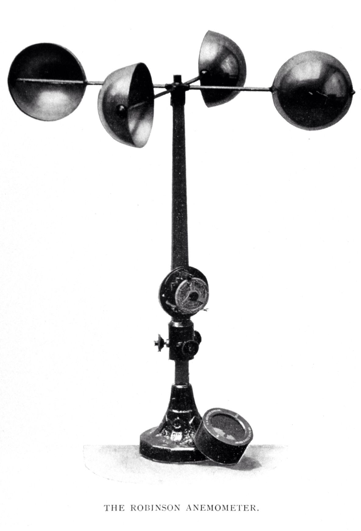 Anemometer An Instrument For Measuring The Speed Of The