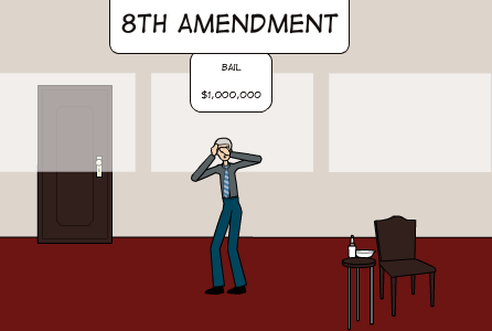 8th Amendment Examples 30150 | PCMODE