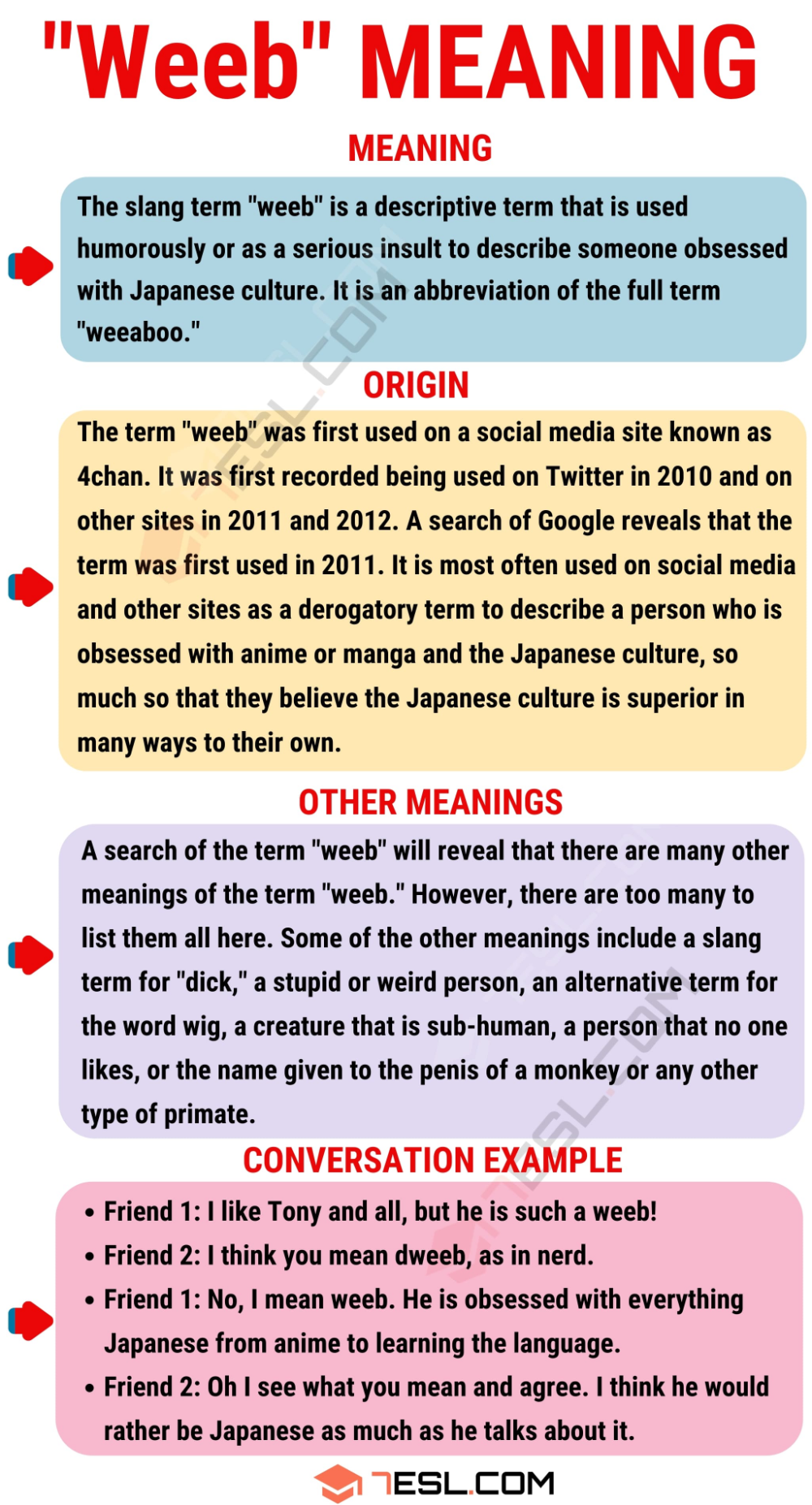 Weeb Meaning What Does Weeb Mean And Stand For 7esl Slang Words Meant To Be Learn English