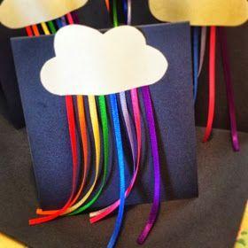 Photo of Danke für diese schöne Idee für den nächsten Unicorn-Kindergeburtstag!   Dei…