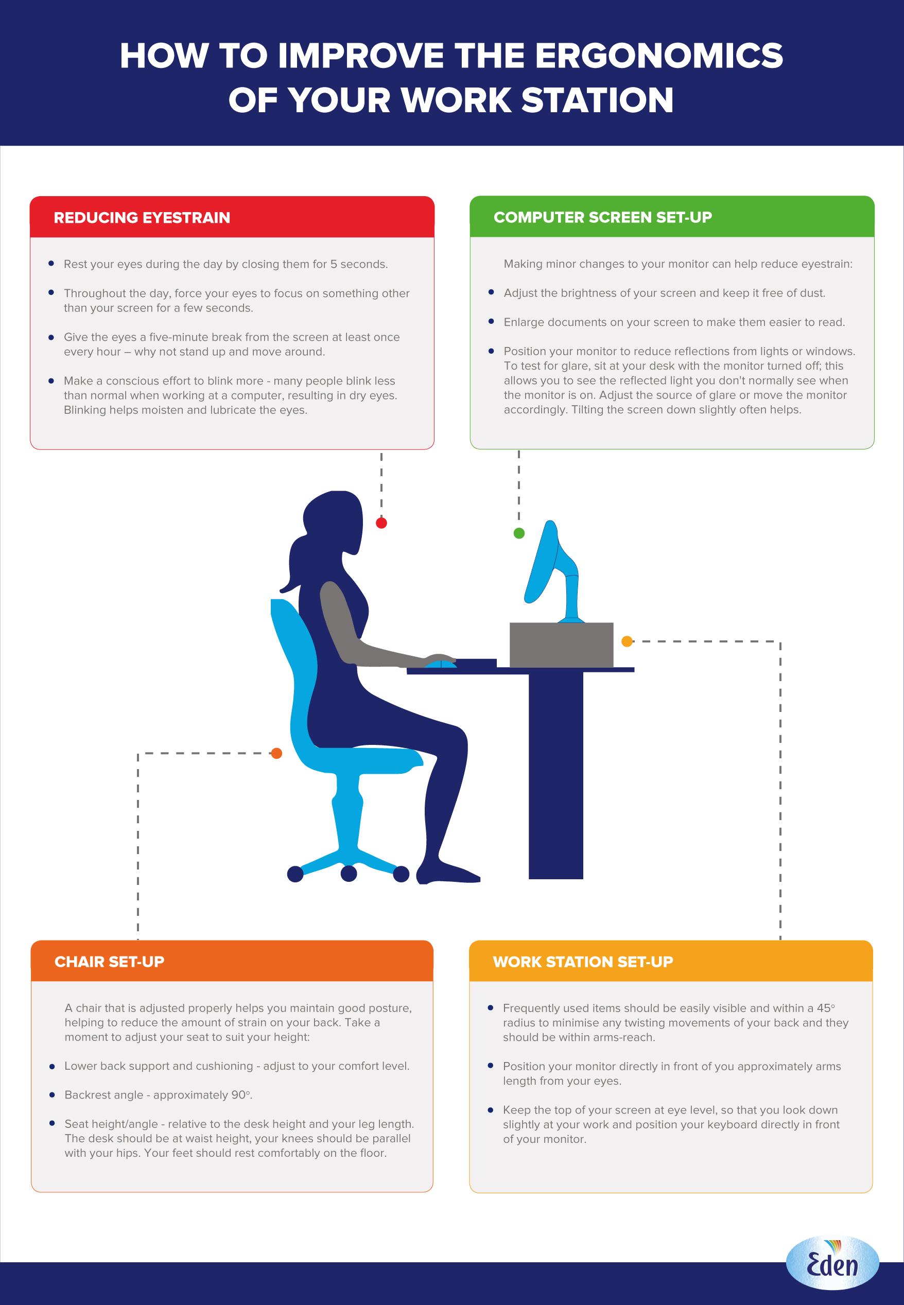 how to improve the ergonomics of your work station ergonomics rh pinterest com