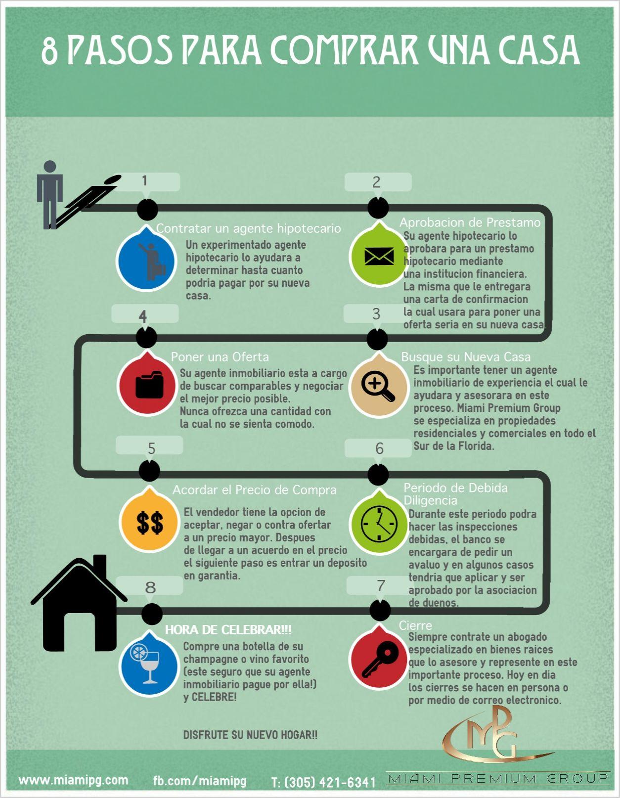 31 Hispanic Homebuyers Ideas Hispanic Home Buying Hispanic Market
