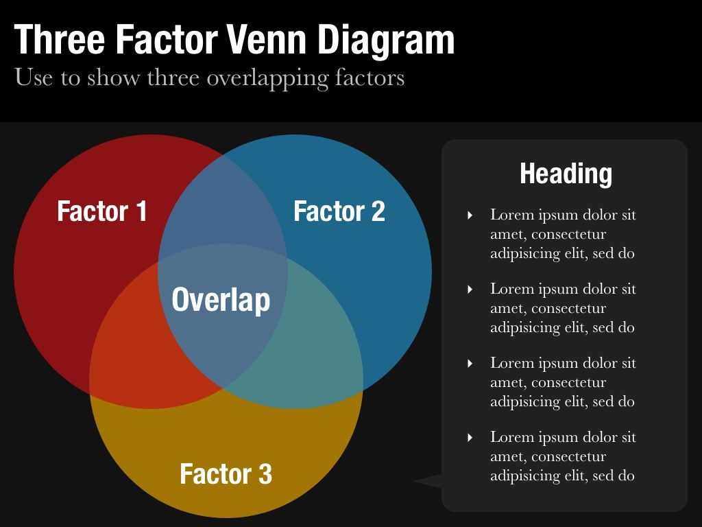 Venn Diagram Templates For Powerpoint And Keynote  InSight