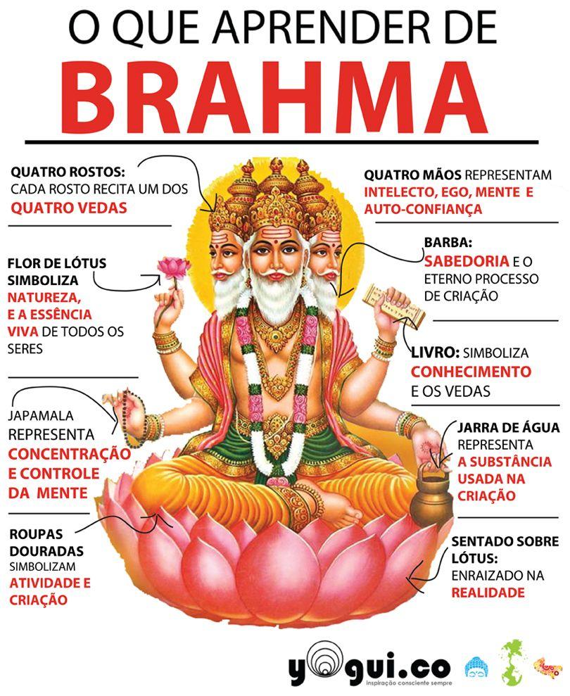 Array - o que parender de brahma mais   myths and creatures   indian      rh   pinterest com