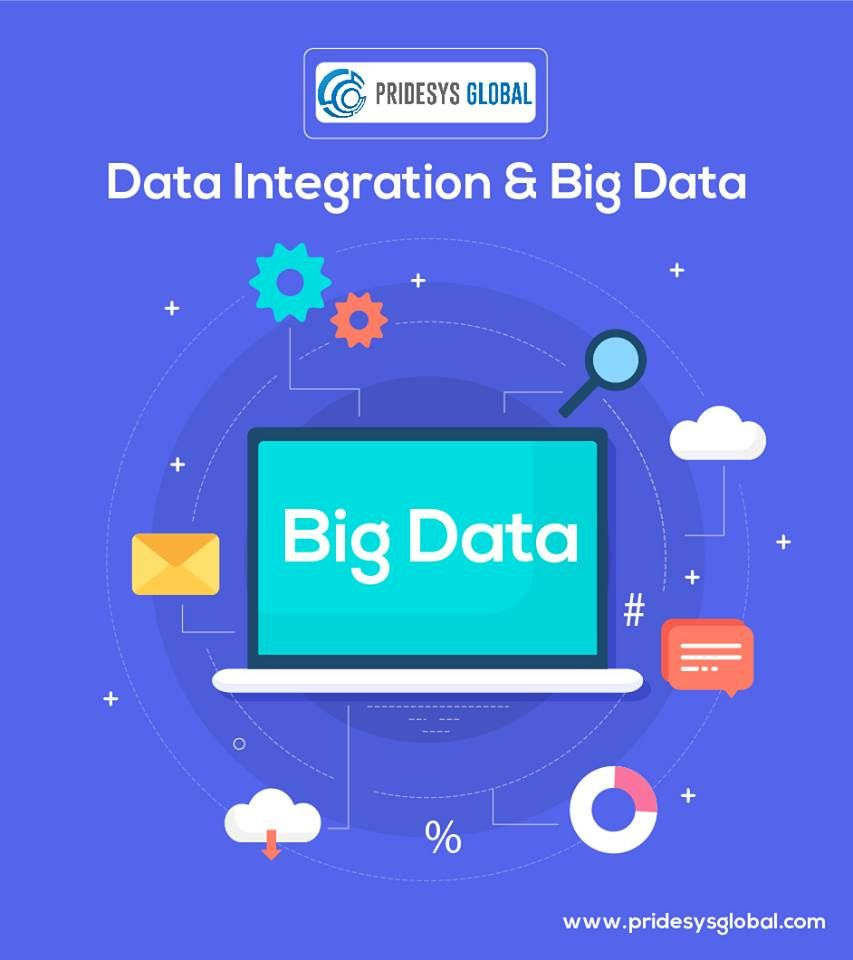 The Big Data Engineering Services Of Pridesys Global Llc Allow Organizations To Conceptualize And Implement A Proper And Well Big Data Data Big Data Analytics