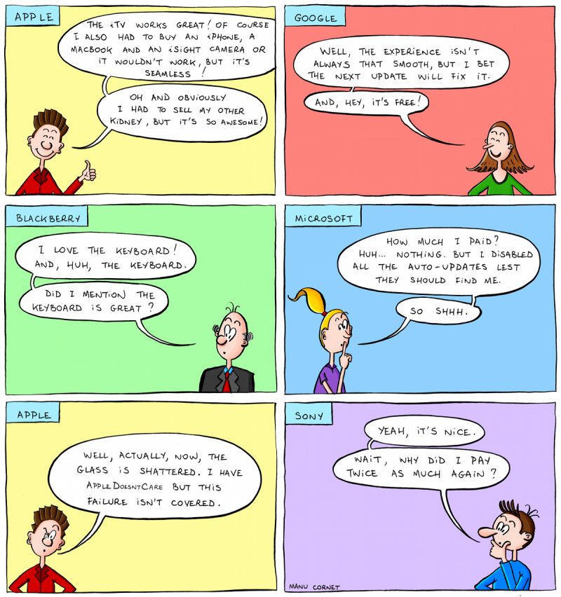 Product Impressions of Tech Companies [ Comic ]