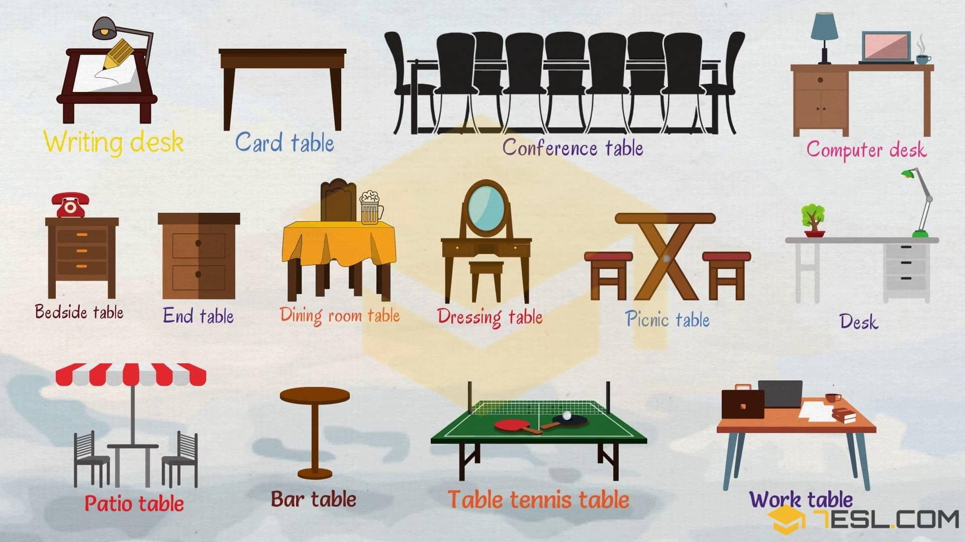 Types Of Tables List Of Tables With Pictures In English 7 E S L Living Room Furniture Types Living Room Objects English Vocabulary