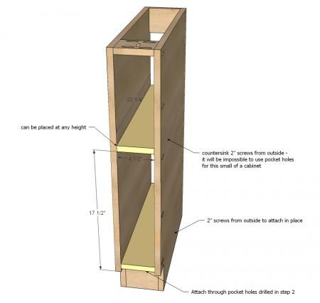 Narrow Base Kitchen Cabinet The Shelves Have To Be Attached From Outside We Countersunk 2