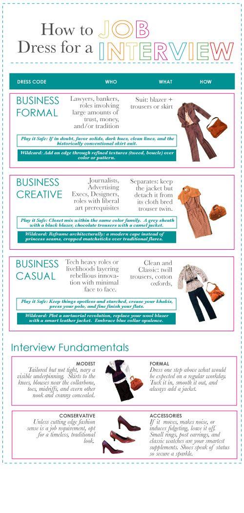 18++ Cvs dress code info