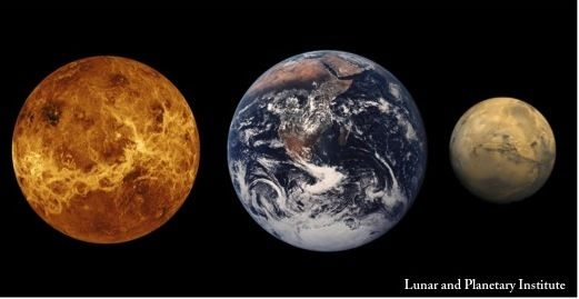 Photos Of Mars The Amazing Red Planet Planets Solar System Planets And Moons