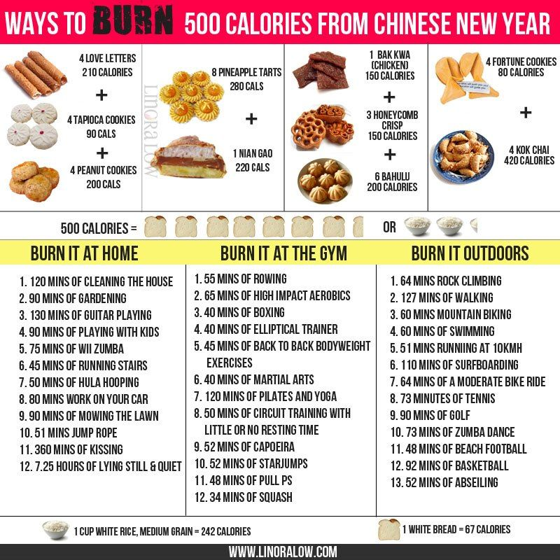 Chinese New Year Foods And Calories How To Burn Them Health