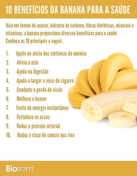 Dopo pranzo come una banana per aiutare la digestione. Uno dei vantaggi di …