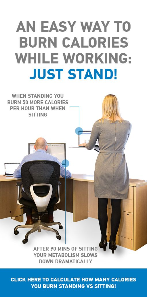 Standing Desk Calorie Burn Calculator See The Difference Makes