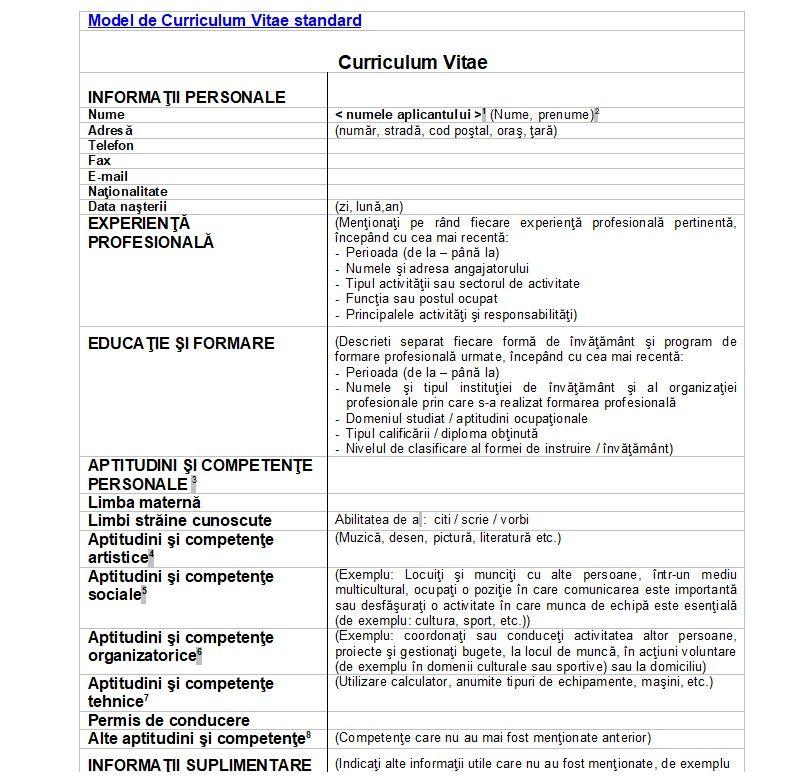 Model CV de angajare 2019 CV Europass sau Standard