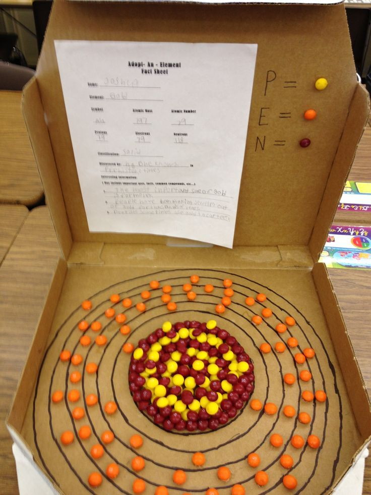atom model but with small pizza boxes science for secondary rh pinterest com