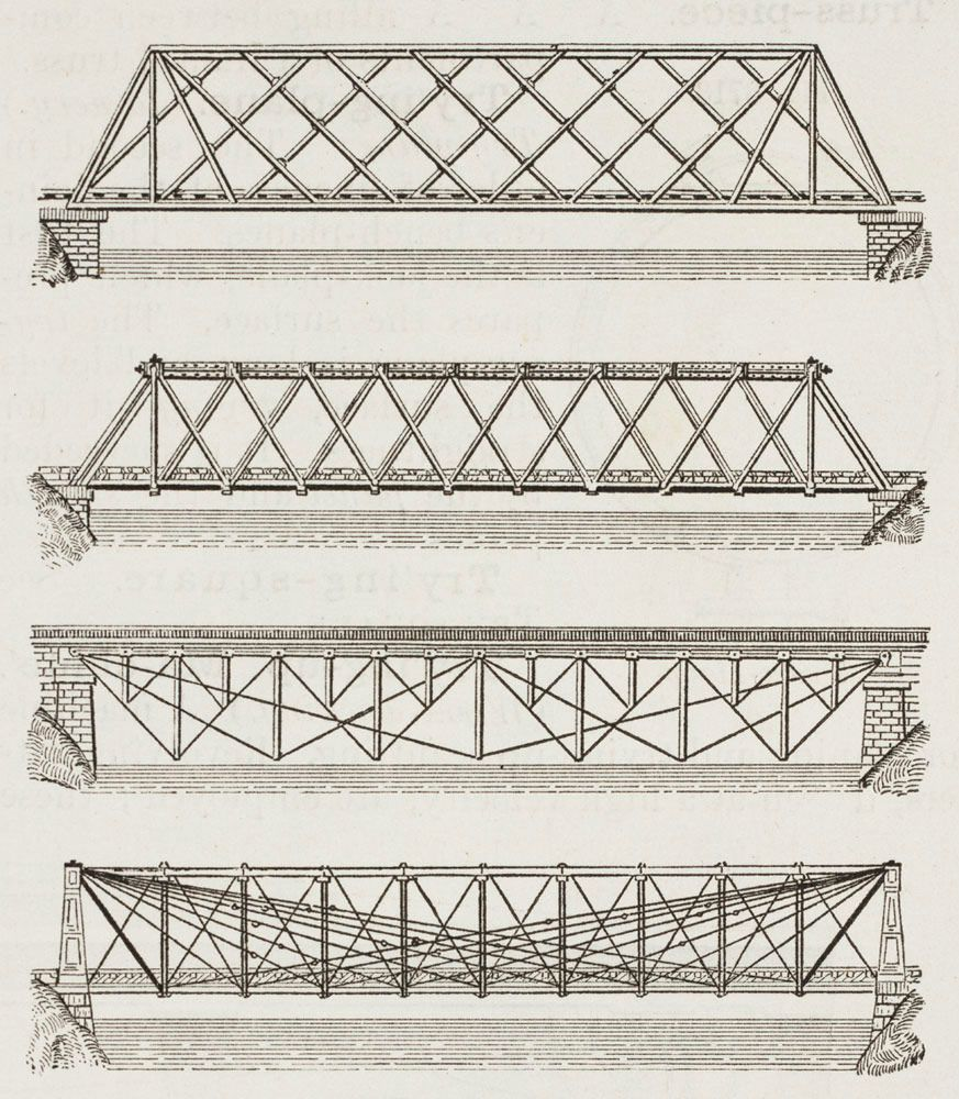 Bridge Truss Elevation Google Search Bridges Pinterest Warren Diagram Component Inside