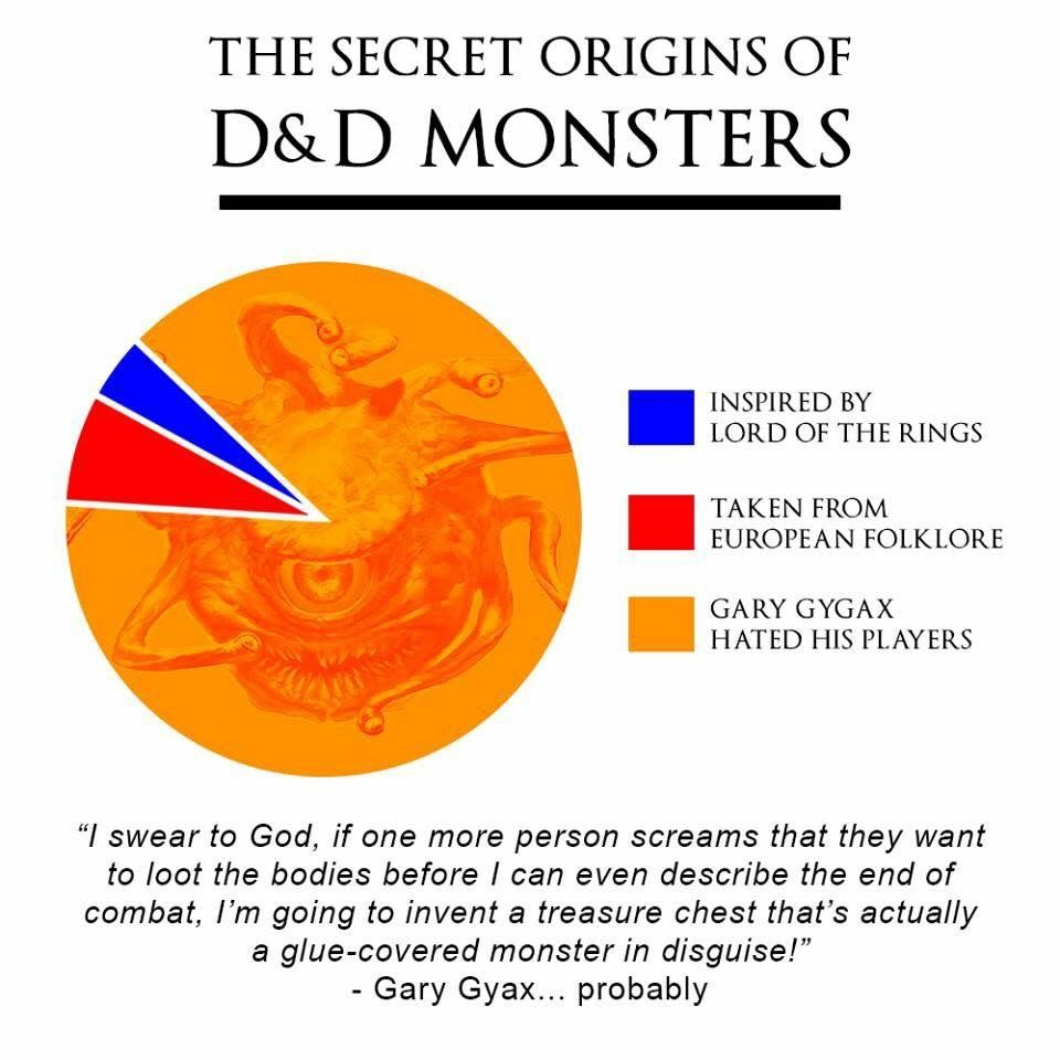 Pin By Zach Dutcher On Roleplaying Games Dungeons And Dragons Memes Dragon Memes Memes