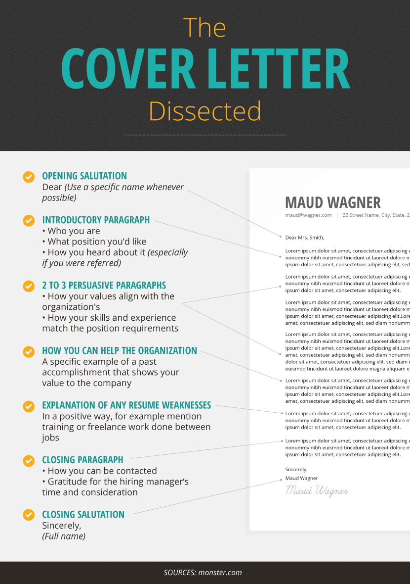 Win them Over with Your Resume Cover letter for resume
