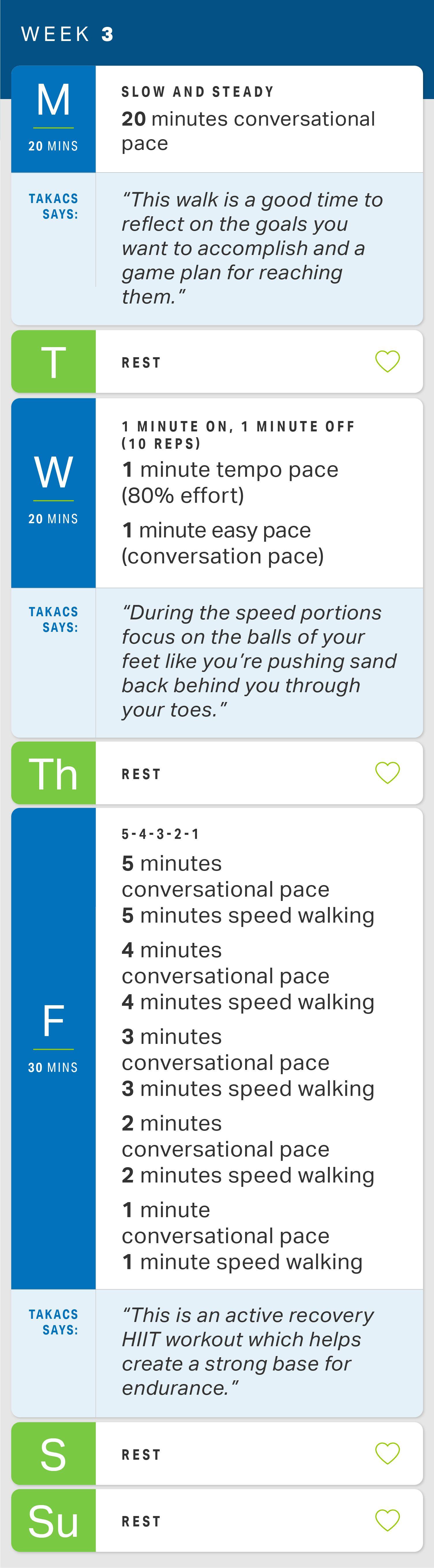 4 Week Intro To Hiit Walking Plan