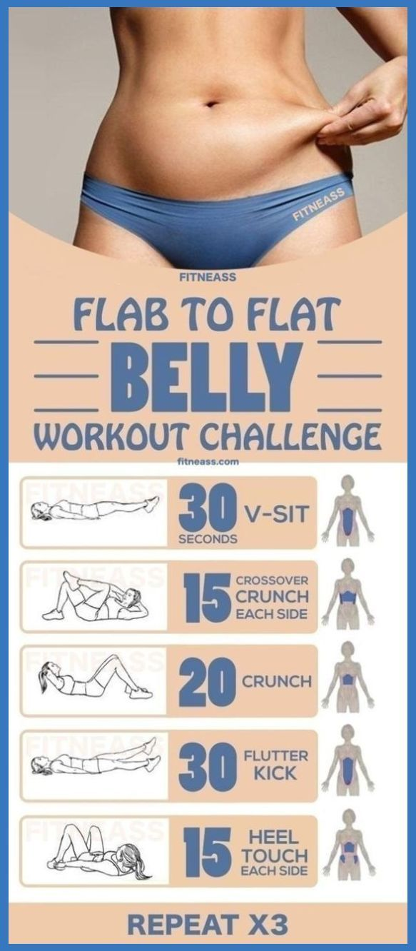 How to Get a Flat Stomach? 15-Minute Flat Belly Workout Challenge. Los...