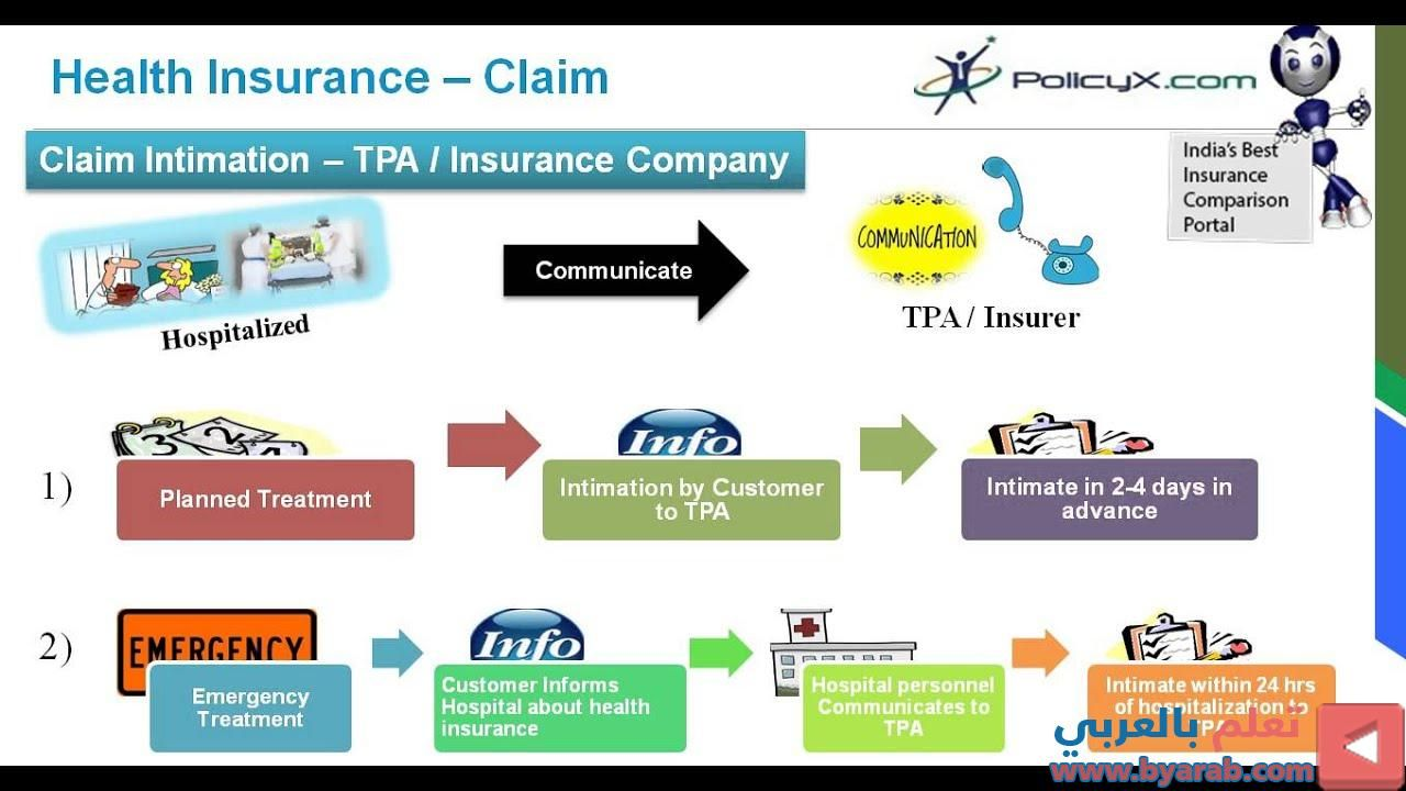 Health Insurance Claim Process Claim Assistance Policyx Com