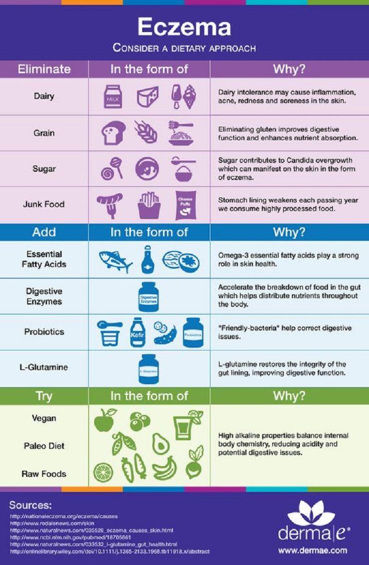 Eczema diet plan 15 best natural eczema remedies