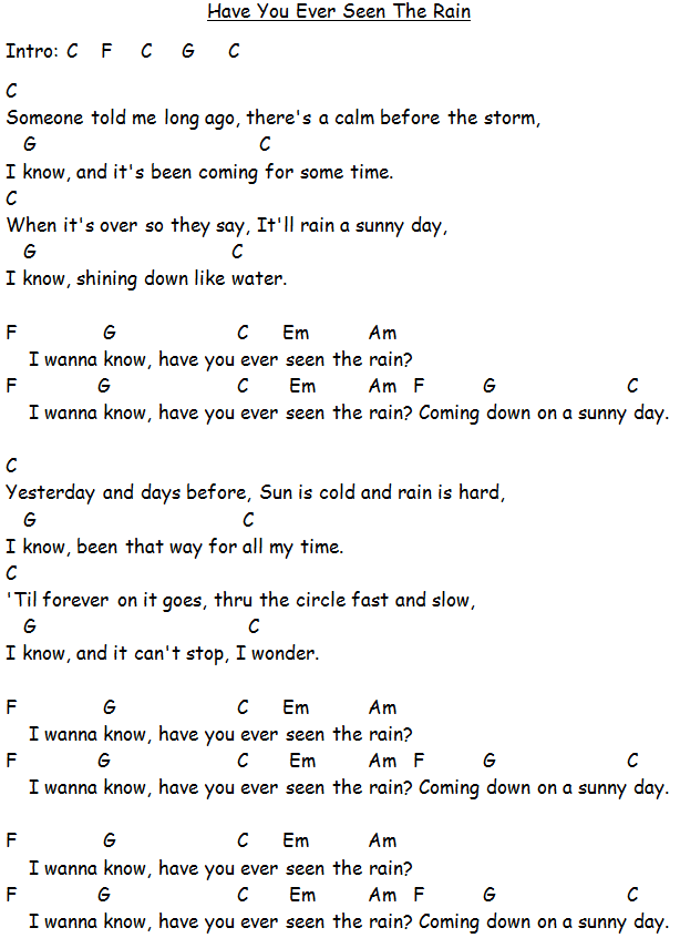 Chords Used Have You Ever Seen The Rain Ccr Song Sheet If You