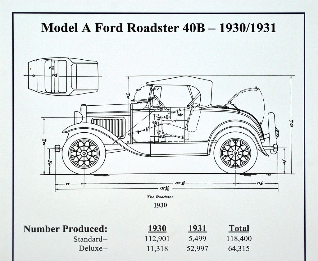 Ford Roadster Plans