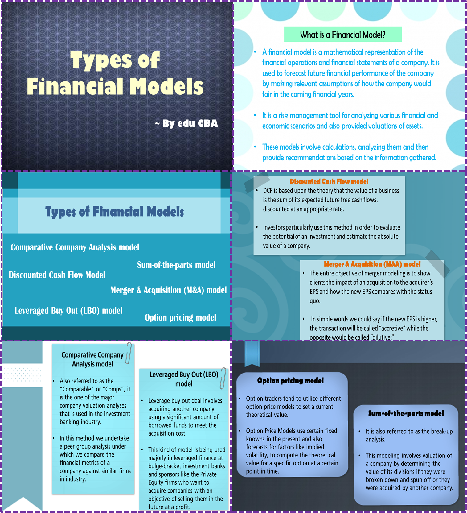 Pin by eduCBA on Financial Modeling   Financial analysis