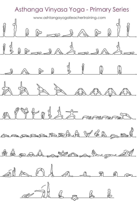 Ashtanga Yoga Primary Series Teacher Training Chart 909x1337 Pixels