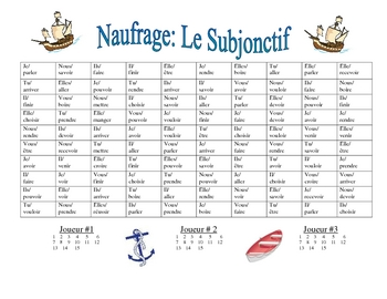 French Subjunctive Conjugations - Regular Verbs - Lawless ...
