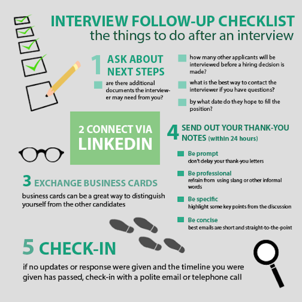 Interview FollowUp CheckList Rekruitintips Interview