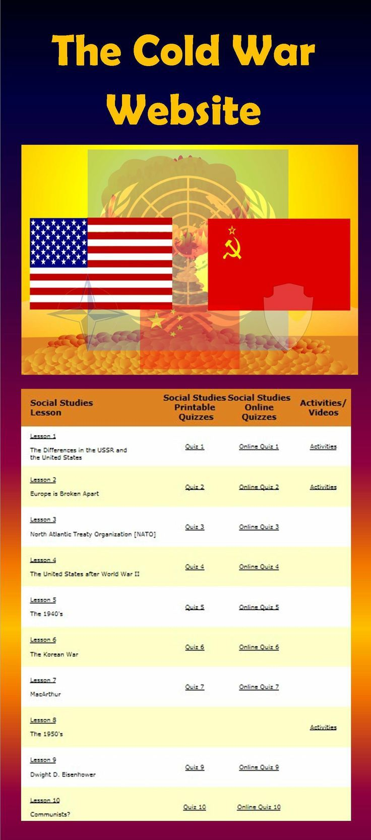Student friendly lessons quizzes and activities about the 1940 s