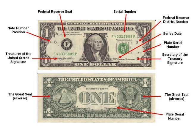 Decoding A United States One Dollar Bill One Dollar Bill Dollar Bill One Dollar