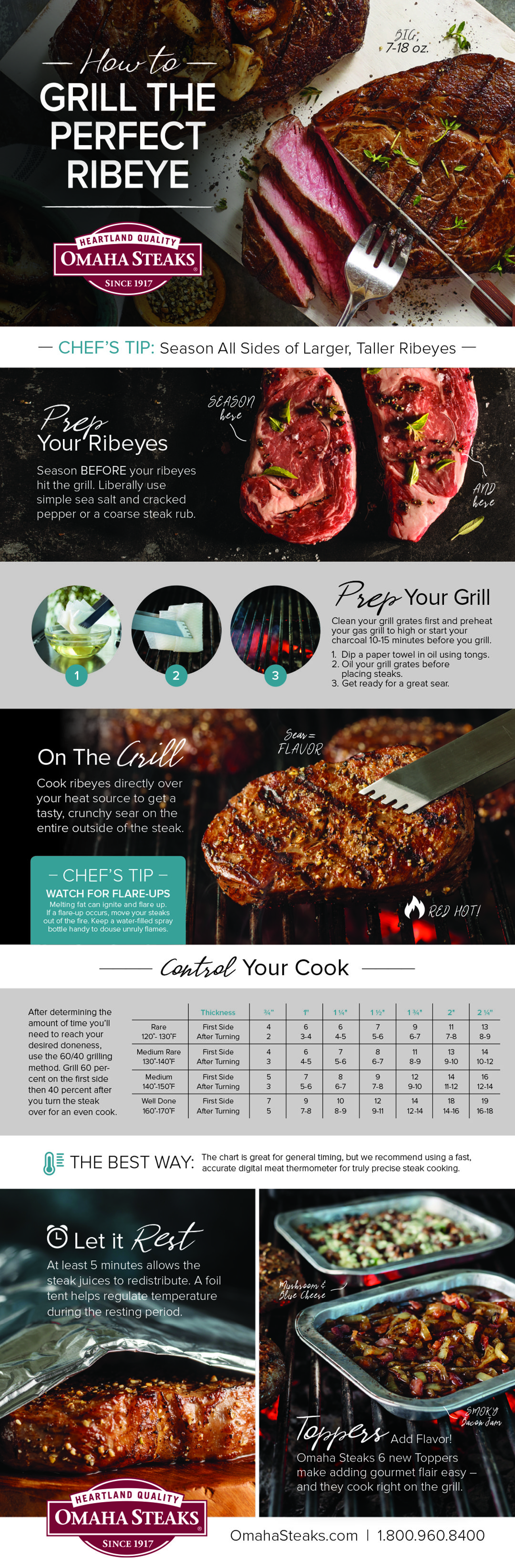 How To Grill The Perfect Ribeye Omaha Steaks Omaha Steaks How To Cook Steak Ways To Cook Steak