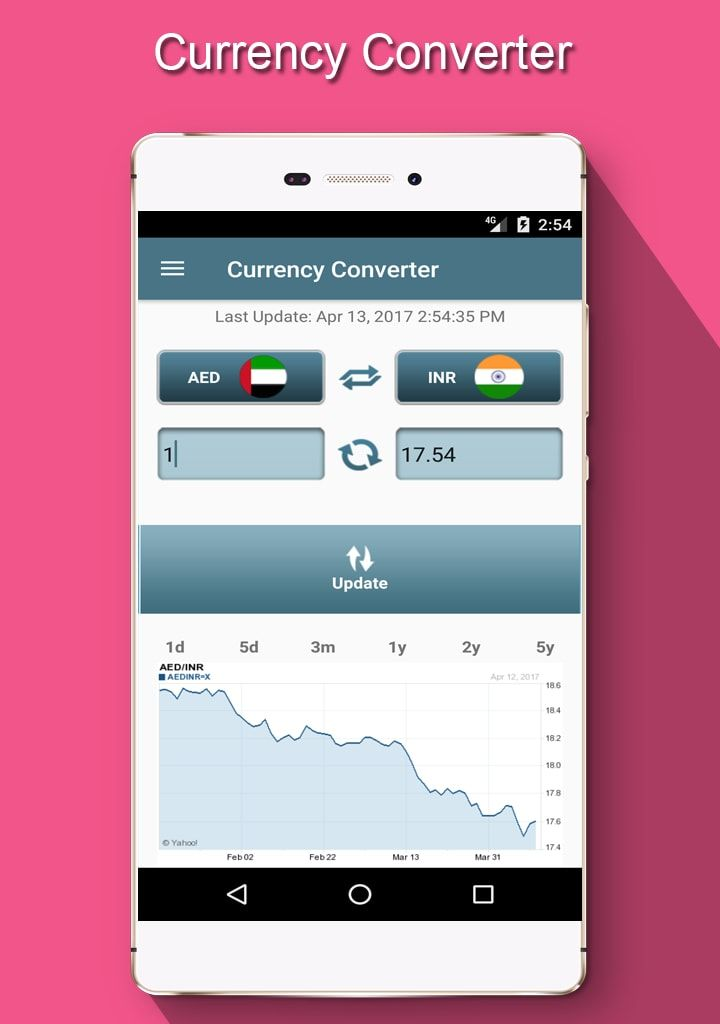 currency converter contains 160 currencies with live exchange rates