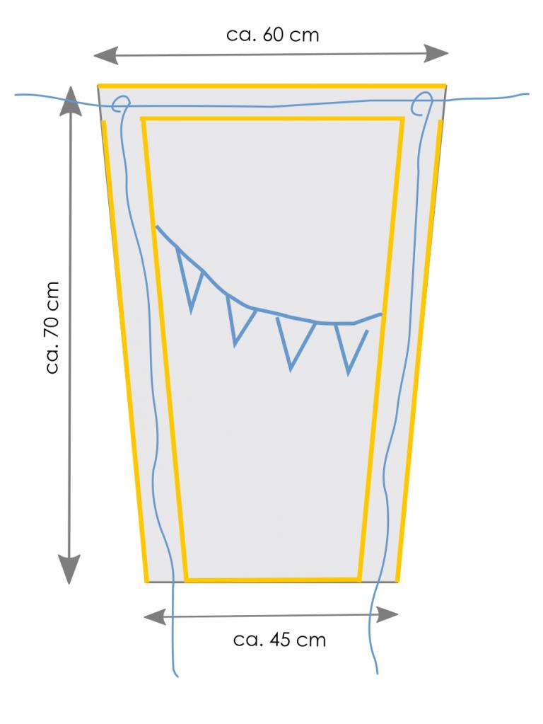 Photo of Sonnensegel für den Kinderwagen – einfach und schnell selbst genäht – ideenstrudel
