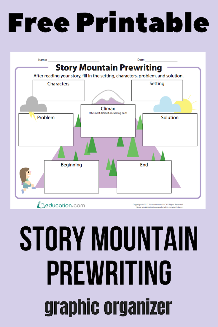 Story Mountain Prewriting | Writing Resources | Story