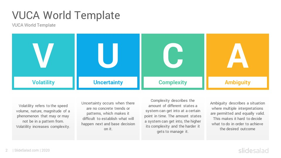VUCA World PowerPoint Template Diagrams in 2020 (With