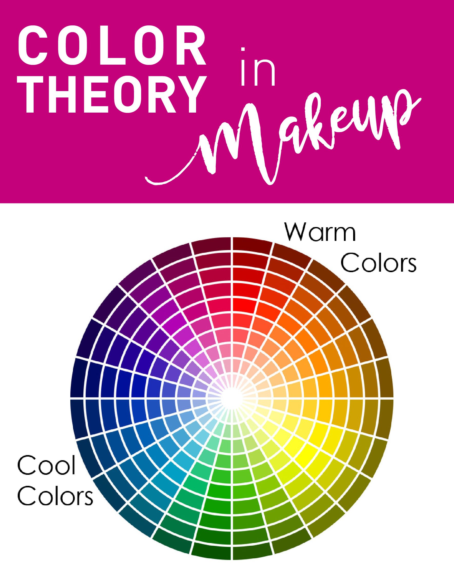Colour Theory in Makeup Color theory, Eye makeup tips