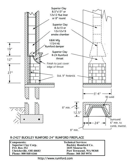 Fireplace Details Plan Fireplace Details Dwg Rumford Fireplace Outdoor Fireplace Plans Rumford